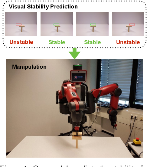 Figure 2 for Visual Stability Prediction and Its Application to Manipulation
