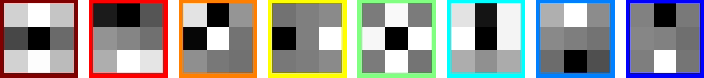 Figure 2 for Image Super-Resolution via Sparse Bayesian Modeling of Natural Images