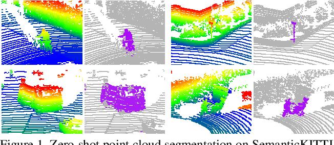 Figure 1 for Generative Zero-Shot Learning for Semantic Segmentation of 3D Point Cloud