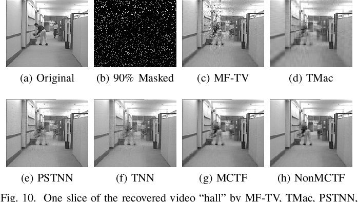 Figure 2 for Multi-mode Core Tensor Factorization based Low-Rankness and Its Applications to Tensor Completion