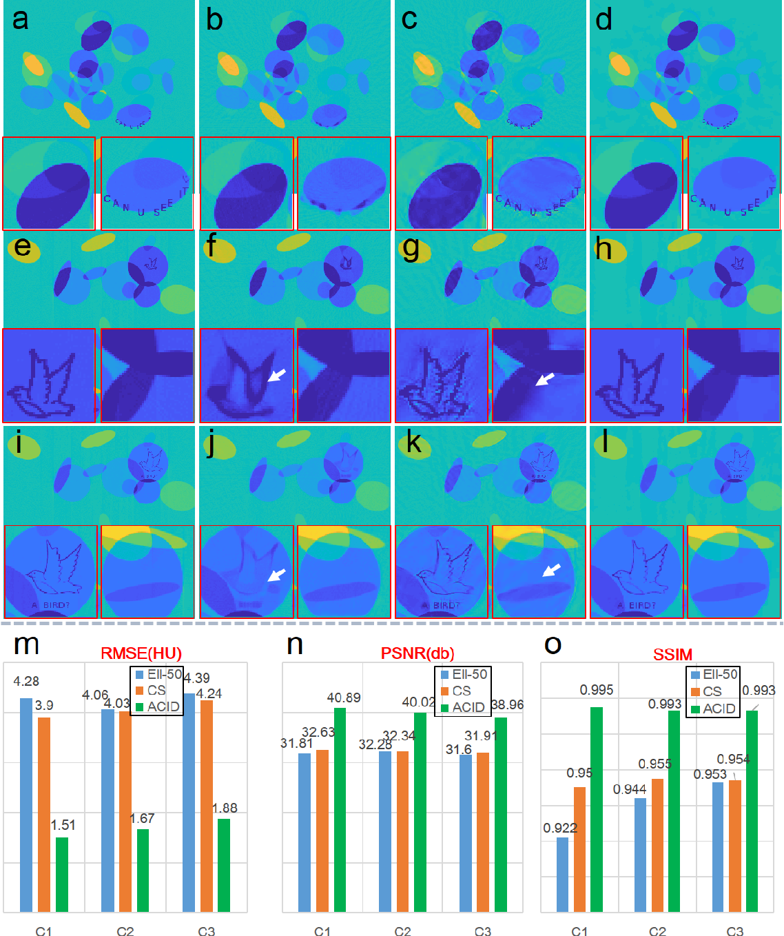 Figure 3 for Stabilizing Deep Tomographic Reconstruction Networks