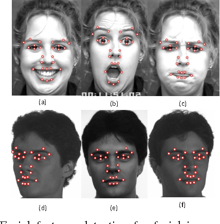 Figure 1 for A Hierarchical Probabilistic Model for Facial Feature Detection