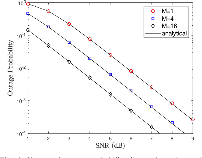 Figure 4 for Reconfigurable Intelligent Surface-assisted Networks: Phase Alignment Categories