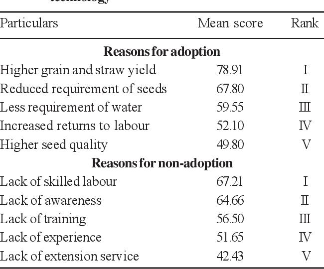 PDF] An Economic Analysis of Modern Rice Production