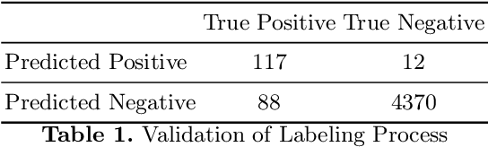 Figure 1 for Medley2K: A Dataset of Medley Transitions