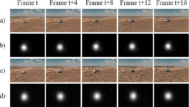 Figure 1 for Ultrafast Video Attention Prediction with Coupled Knowledge Distillation