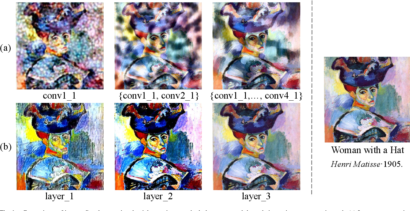 Figure 1 for StyTr^2: Unbiased Image Style Transfer with Transformers