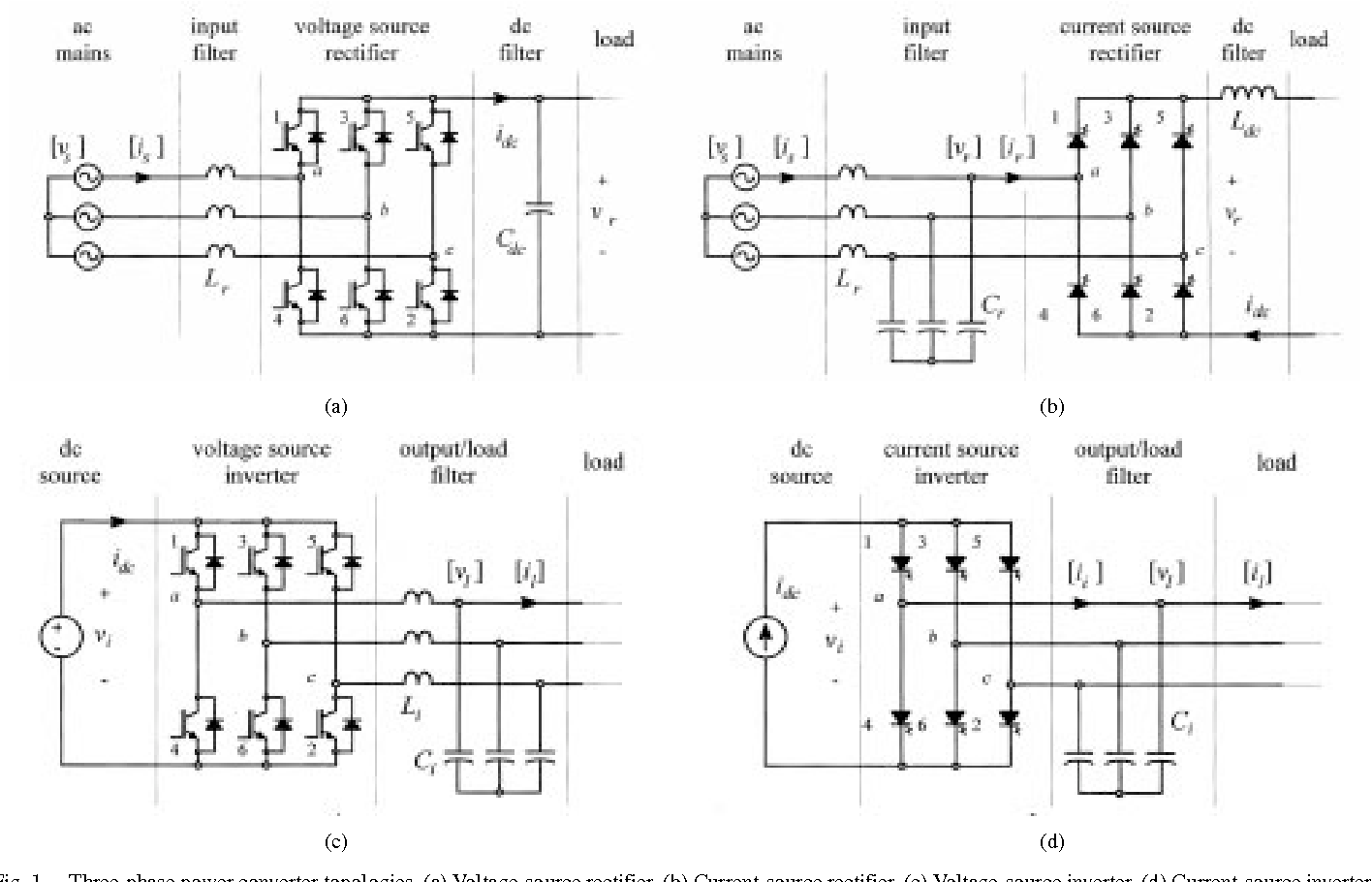 Figure 1 From Selective Harmonic Elimination And Current Voltage To Converter Three Phase Power Topologies A