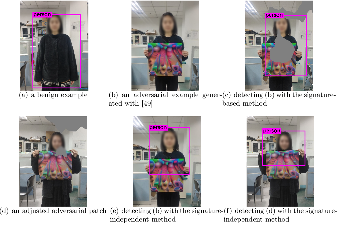 Figure 1 for We Can Always Catch You: Detecting Adversarial Patched Objects WITH or WITHOUT Signature