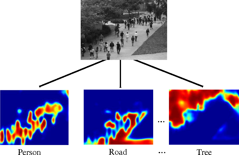 Figure 3 for Crowd Counting via Weighted VLAD on Dense Attribute Feature Maps