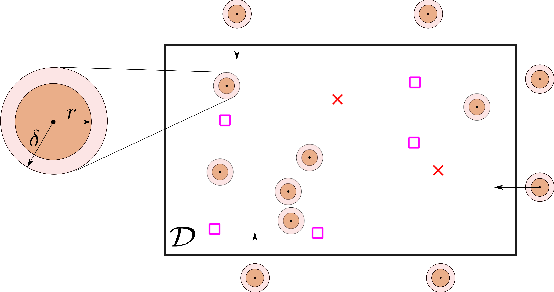 Figure 1 for Voluntary Retreat for Decentralized Interference Reduction in Robot Swarms