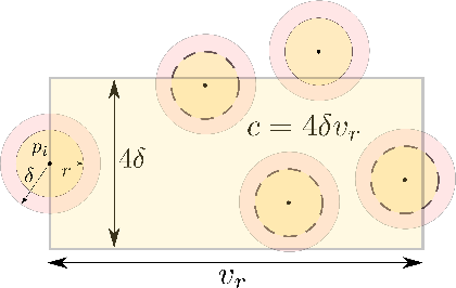 Figure 2 for Voluntary Retreat for Decentralized Interference Reduction in Robot Swarms