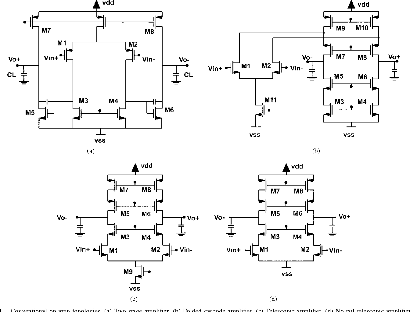 Operational Amplifier Semantic Scholar 741 Op Amp The Is A Very Useful Ic It Figure 1