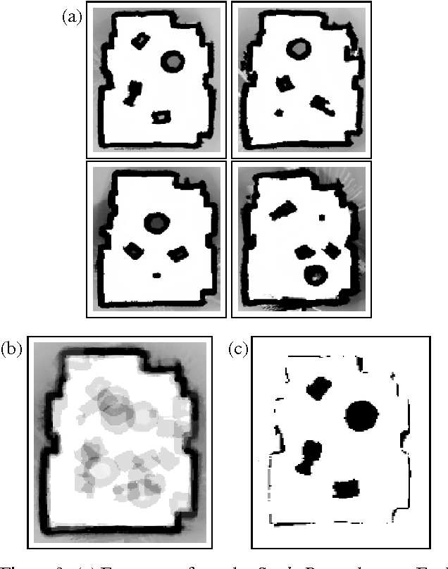 Figure 3 for Learning Hierarchical Object Maps Of Non-Stationary Environments with mobile robots