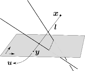 Figure 1 for General models for rational cameras and the case of two-slit projections