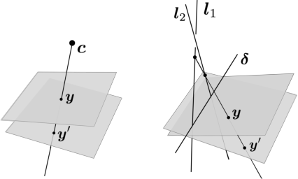 Figure 2 for General models for rational cameras and the case of two-slit projections