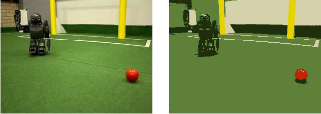 Figure 1 for RANSAC: Identification of Higher-Order Geometric Features and Applications in Humanoid Robot Soccer