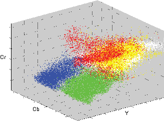 Figure 2 for RANSAC: Identification of Higher-Order Geometric Features and Applications in Humanoid Robot Soccer