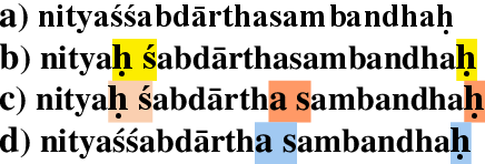 Figure 4 for Automatic Speech Recognition in Sanskrit: A New Speech Corpus and Modelling Insights