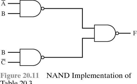figure 20.11