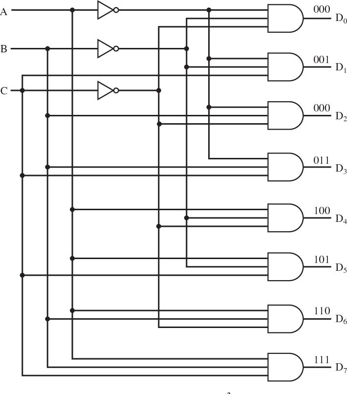 figure 20.15