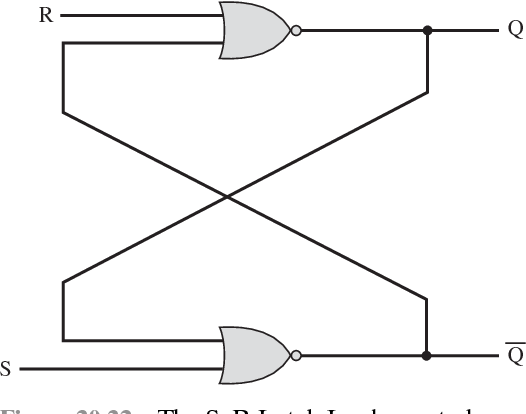 figure 20.22