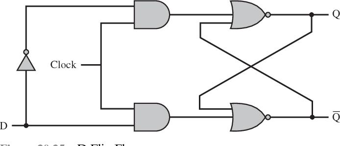 figure 20.25
