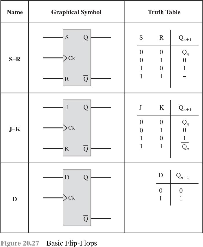 figure 20.27