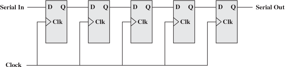 figure 20.29