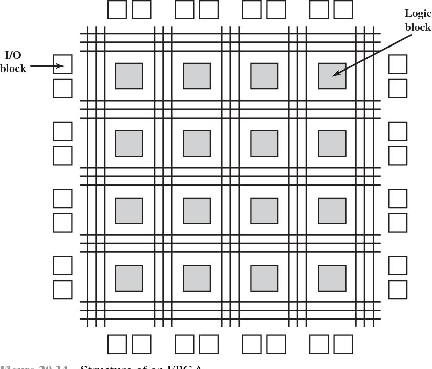 figure 20.34