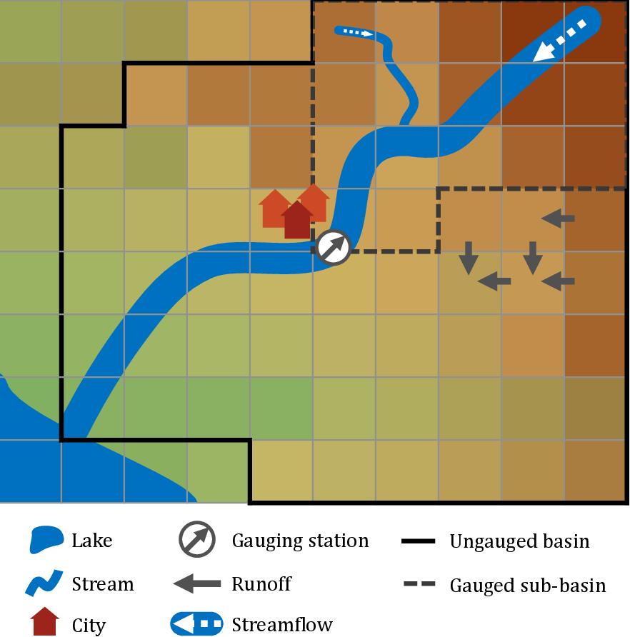 Figure 1 for A Data Scientist's Guide to Streamflow Prediction