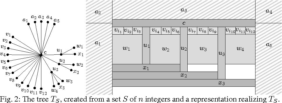 Figure 2 for On Semantic Word Cloud Representation