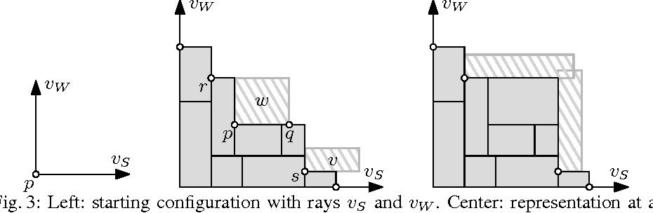 Figure 3 for On Semantic Word Cloud Representation
