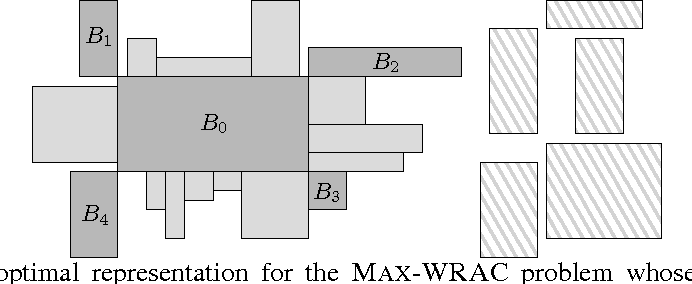 Figure 4 for On Semantic Word Cloud Representation