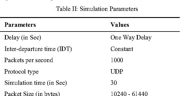 Jumbo frame - Semantic Scholar