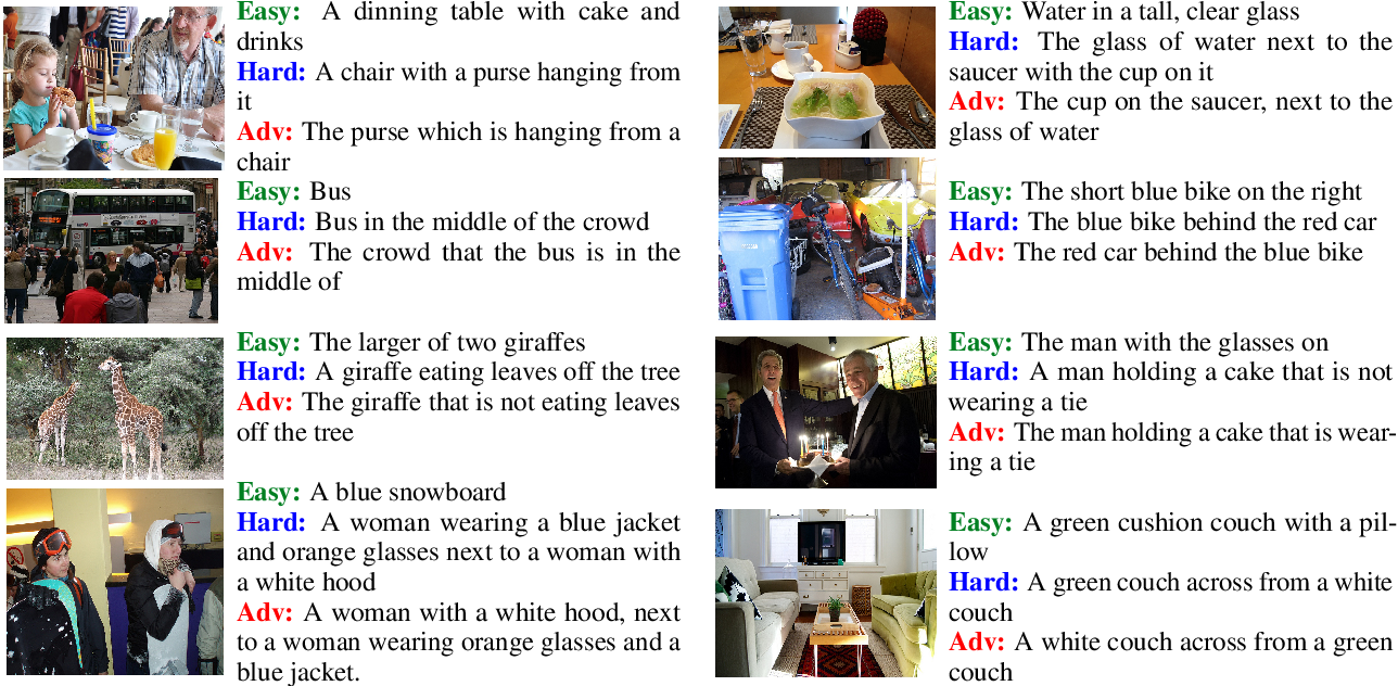 Figure 3 for Words aren't enough, their order matters: On the Robustness of Grounding Visual Referring Expressions