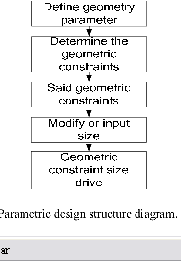 Figure 5 from Research and Key Bearing Part Simulation of
