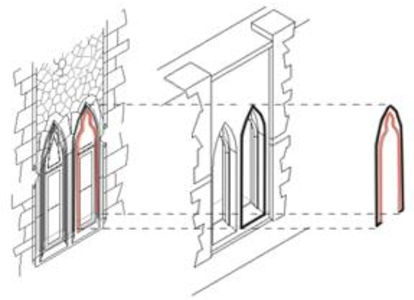 Figure 1 from Establishing an Appropriate Level of Detail