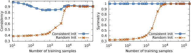 Figure 4 for Dictionary Learning by Dynamical Neural Networks