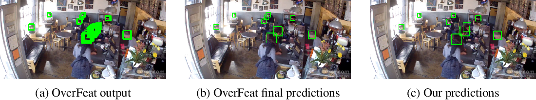 Figure 1 for End-to-end people detection in crowded scenes