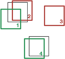 Figure 3 for End-to-end people detection in crowded scenes
