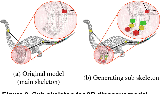 Interactive Skeleton Extraction Using Geodesic Distance - Semantic ...