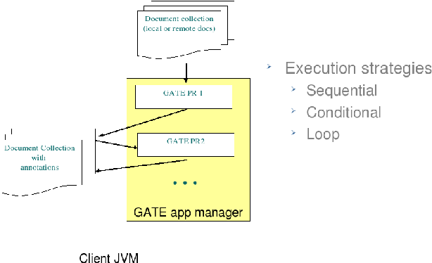 Figure 41 from case study 1 requirement analysis and application figure 41 ccuart Gallery