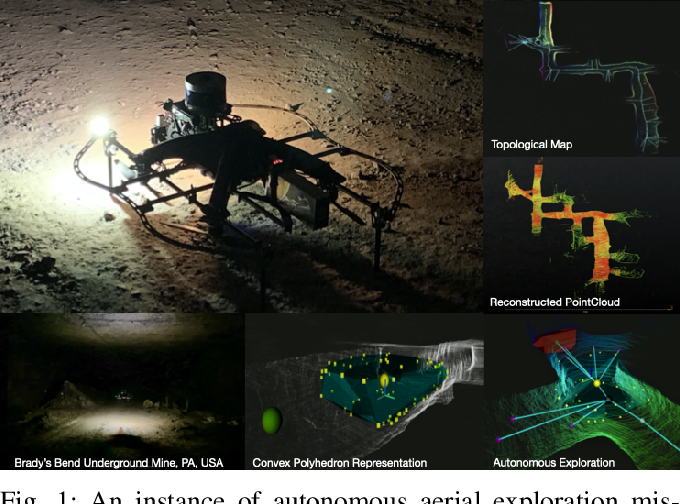 Figure 1 for Graph-Based Topological Exploration Planning in Large-Scale 3D Environments