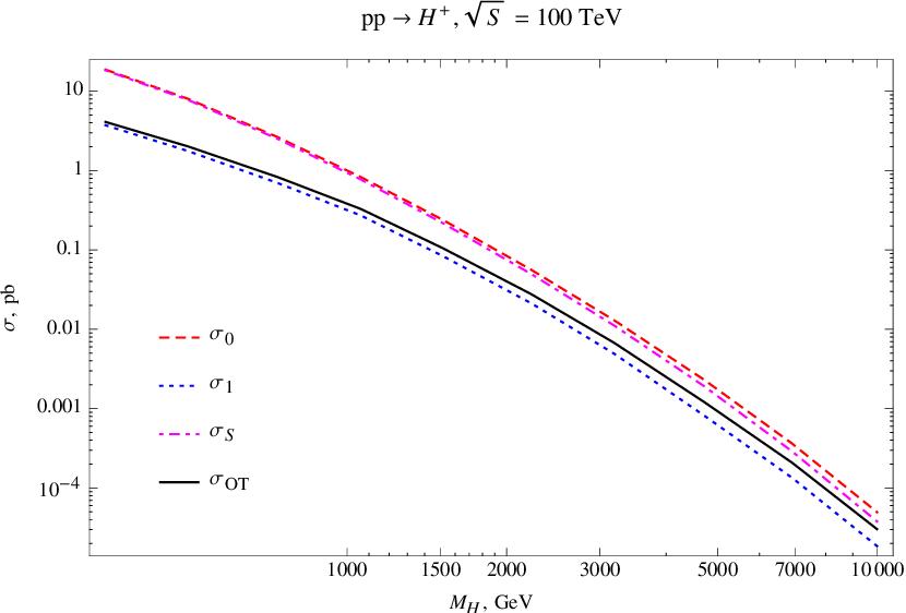 "PDF] Redux on ""When is the top quark a parton?"" - Semantic"