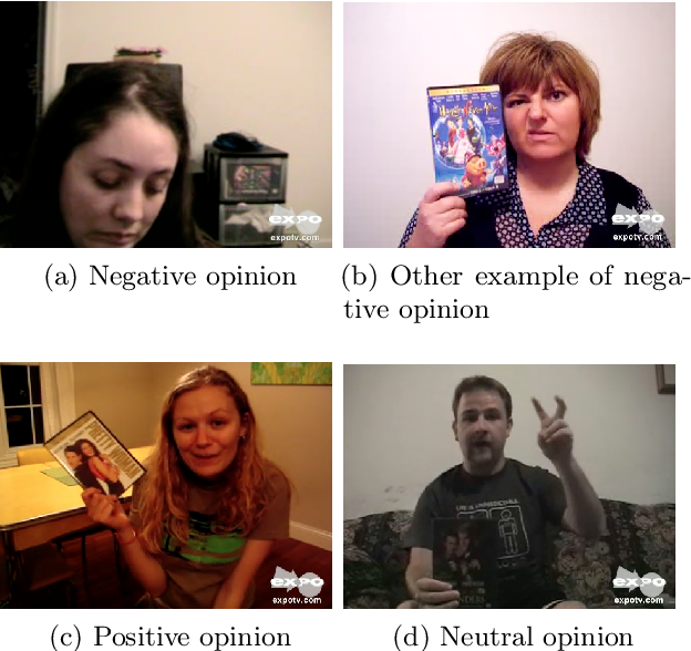 Figure 1 for A multimodal movie review corpus for fine-grained opinion mining
