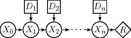 Figure 4 for Solving Limited Memory Influence Diagrams