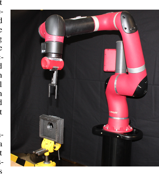 Figure 2 for Leveraging Demonstrations for Deep Reinforcement Learning on Robotics Problems with Sparse Rewards