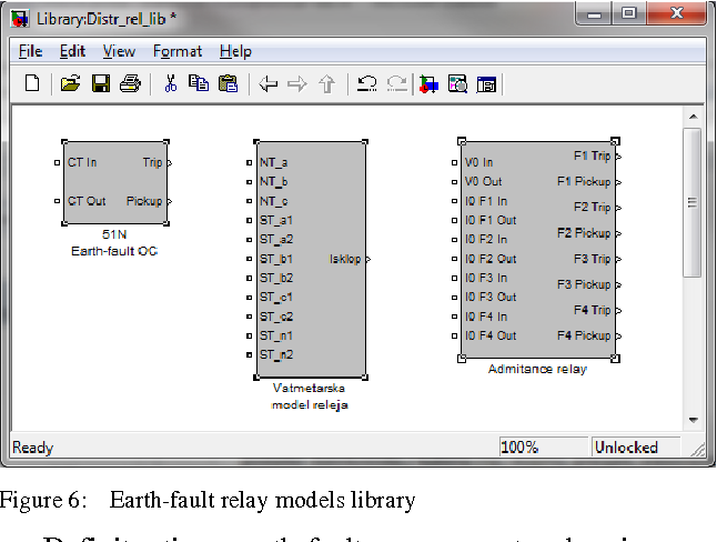 Figure 6 from Protection relay software models in