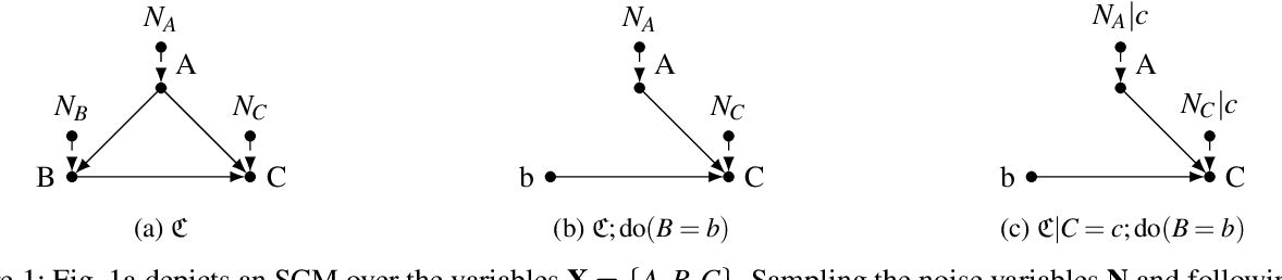 Figure 1 for A Ladder of Causal Distances
